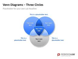 powerpoint venn diagram templatevenn diagrams − three circles placeholder for your own sub headline