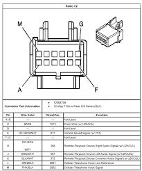yukon wiring diagram wiring diagrams online 2005 yukon radio wiring diagram wirdig