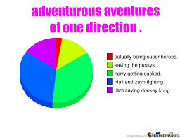 Adventurous Adventures Of One Direction by forever1d - Meme Center via Relatably.com