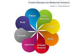 flower diagrams for powerpointflower diagrams for powerpoint   slide