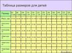майкоп новости 18 01 2012