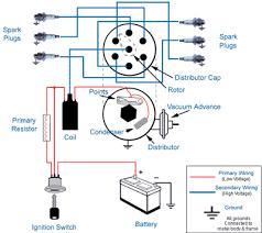 similiar sierra ignition switch diagram keywords th 67 sea ray 78 chev 305 2bbl no spark · mercury ignition switch