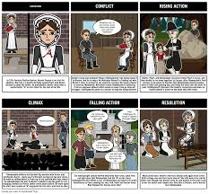 the scarlet letter plot diagram storyboard by kristy littlehale choose how to print this storyboard