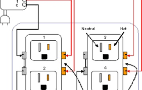 collection simple circuit diagram electrical outlets pictures    simple electrical circuit diagram outlets split circuit outlet