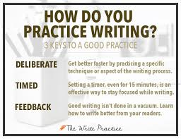 writing practice lessons amp exercises how to practice writing