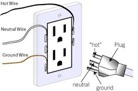 electric plug wiring diagram Electrical Plug Diagram wall plug diagram epsmarbella ru electric plug diagram