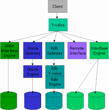 ibphoenix   resourcesdiagram