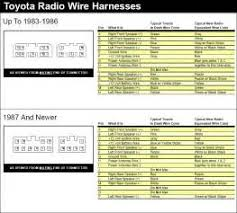 1998 toyota camry radio wiring diagram 1998 image toyota corolla audio wiring diagram images car stereo wiring on 1998 toyota camry radio wiring diagram