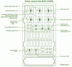 brake pressure switchcar wiring diagram 2006 ford e450 fuse box diagram