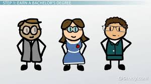 how to become a highly qualified teacher