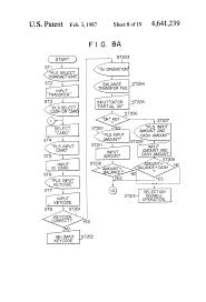 patente us4641239 automatic transfer transaction processing patent drawing