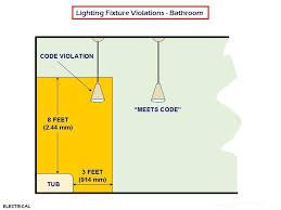 light switch near shower bathroom_fixture1jpg bathroom lighting rules