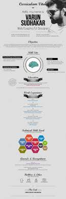 web designers how to make a great resume impatient designer varun sudhakar s resume