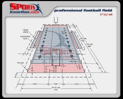 professional  nfl  football field dimension diagram   court    football nfl field dimension diagram lrg