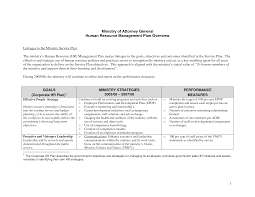 sample human resource plan best photos of hr plan template sample human resources action