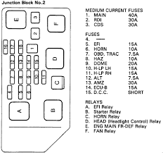 1994 toyota corolla fuse box diagram vehiclepad 1997 toyota 05 toyota camry main fuse toyota schematic my subaru wiring