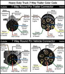 7 way flat wiring diagram wirdig pin trailer plug wiring diagram 7 way flat