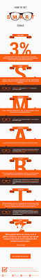 infographics that will make you more efficient at work smart goals