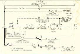 kenmore 80 series gas dryer wiring diagram kenmore wiring kenmore 80 series gas dryer wiring diagram kenmore wiring diagrams
