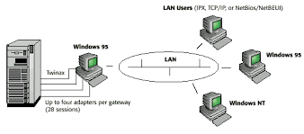 as   multiple system console programes server diagram