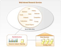 web and internet research services web design company software the following list provides examples of the web research and internet research we can perform for your organization