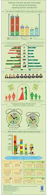 infographic women and men in uzbekistan employment gaps undp employment gaps eng 1 8 mb