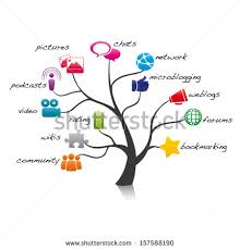 isolated tree with icons that contain business concepts for social media business concepts