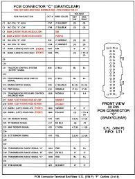 2002 dodge dakota pcm wiring diagram wiring diagram wiring diagrams and pinouts brianesser 1995 dodge ram 1500 pcm