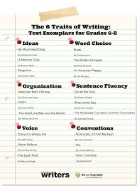 traits of writing posters for classroom display quotes for the six traits of writing text exemplars for grades 6 8