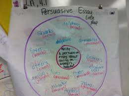 plastic surgery persuasive essay writersgroup web fc com plastic surgery persuasive essay
