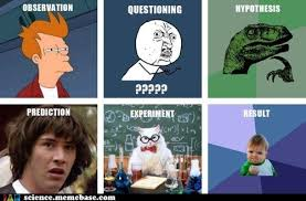 funny science news experiments memes - Scientific method - meme ... via Relatably.com