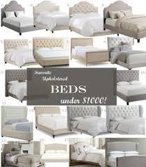 кровать: лучшие изображения (15) | Спальня, Кровати и Мебель ...