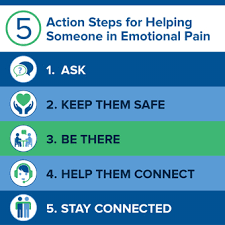 NIMH » <b>5</b> Action Steps for Helping Someone in <b>Emotional</b> Pain