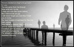 Death Anniversary Memory Poem