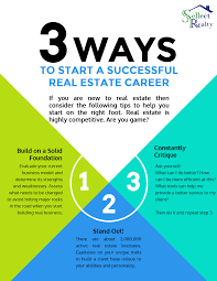 tips for new realtors starting a career in real estate sellect tips for new realtors starting a career in real estate