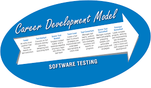 software testing as a career for it non it graduates mind software testing career path