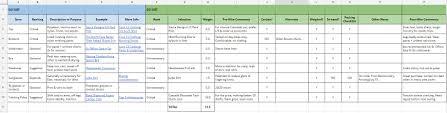 backpacking gear list season checklist template a backpacking gear list template checklist sample selections green columns as
