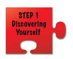 planning your career educareer knowledge getting to know yourself well requires some honest assessment of yourself such as knowing your interests your skills your hobbies your occupational