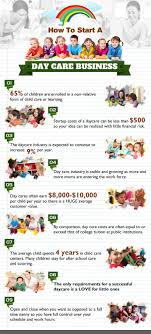 how to start a daycare business startup jungle how to start a day care business infographic
