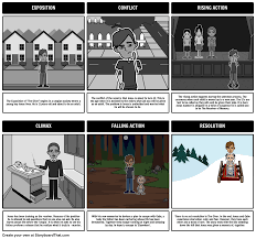 the giver plot diagram storyboard by rebeccaray reading the giver plot diagram storyboard by rebeccaray