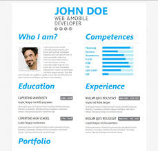 cv template for professionals format for cv resume cv template for professionals