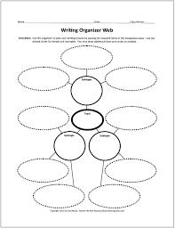 thesis writing graphic organizer SlidePlayer