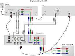 hps wiring diagram and conventional ac powered 150 watt aluminum Car Dvd Player Wiring Diagram hps wiring diagram and great cable car 23 on decor home with diagram jpg ouku car dvd player wiring diagram