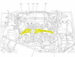 similiar subaru engine schematic keywords 2001 subaru engine diagram 2001 subaru engine diagram
