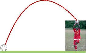 Resultado de imagem para função quadrática, jpg
