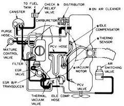 1996 geo tracker parts setalux us 1996 geo tracker parts 1989 isuzu trooper vacuum hose diagram 1995 toyota 4runner fuel system wiring