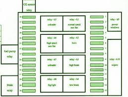 generator fuse box generator wiring diagrams