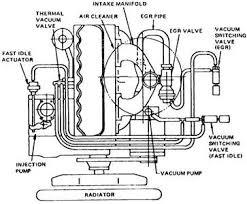 need diagram isuzu trooper 3 1td 4jg2 diesel fixya necesito el diagrama del cicuito electrico de un motor isuzu 4jg2 del 2004 de una isuzu bighorn donde lo puedo conseguir