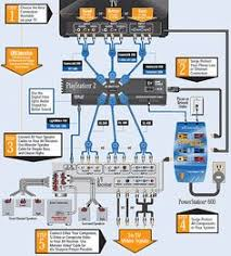 home theaters  theater and tvs on pinteresthome theater wiring diagrams   google search
