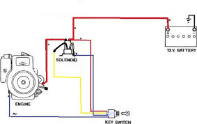 murray 12 hp 38 riding mower wiring diagram images murray 12 hp lawn mower solenoid wiring diagram schematics and diagrams